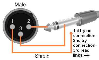 XLR_to_unbalanced Unbalanced Xlr Wiring Diagram on yukon wiring diagram, challenger wiring diagram, raptor wiring diagram, flagstaff wiring diagram, wildcat wiring diagram, dmx led controller wiring diagram, power wiring diagram, cyclone wiring diagram, cts v wiring diagram, regal wiring diagram, ml wiring diagram, g6 wiring diagram, xts wiring diagram, trs cable wiring diagram, lucerne wiring diagram, model wiring diagram, work and play wiring diagram, vibe wiring diagram, speaker wiring diagram, 3-pin mic wiring diagram,